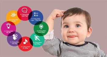 5+ Ưu điểm phương pháp Montessori mang lại cho bé