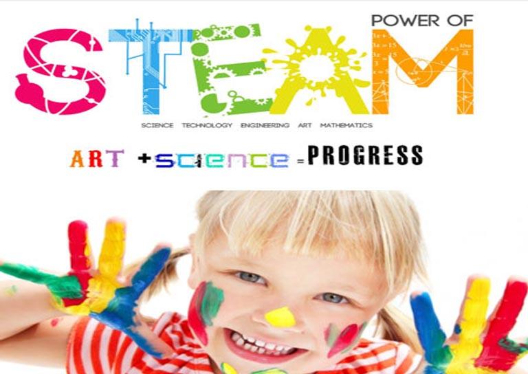 Phương pháp giáo dục STEAM là gì?